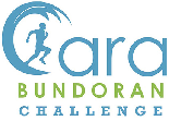 Cara Bundoran Challenge 2018 - WEEKEND SPECIAL - All 3 Challenges